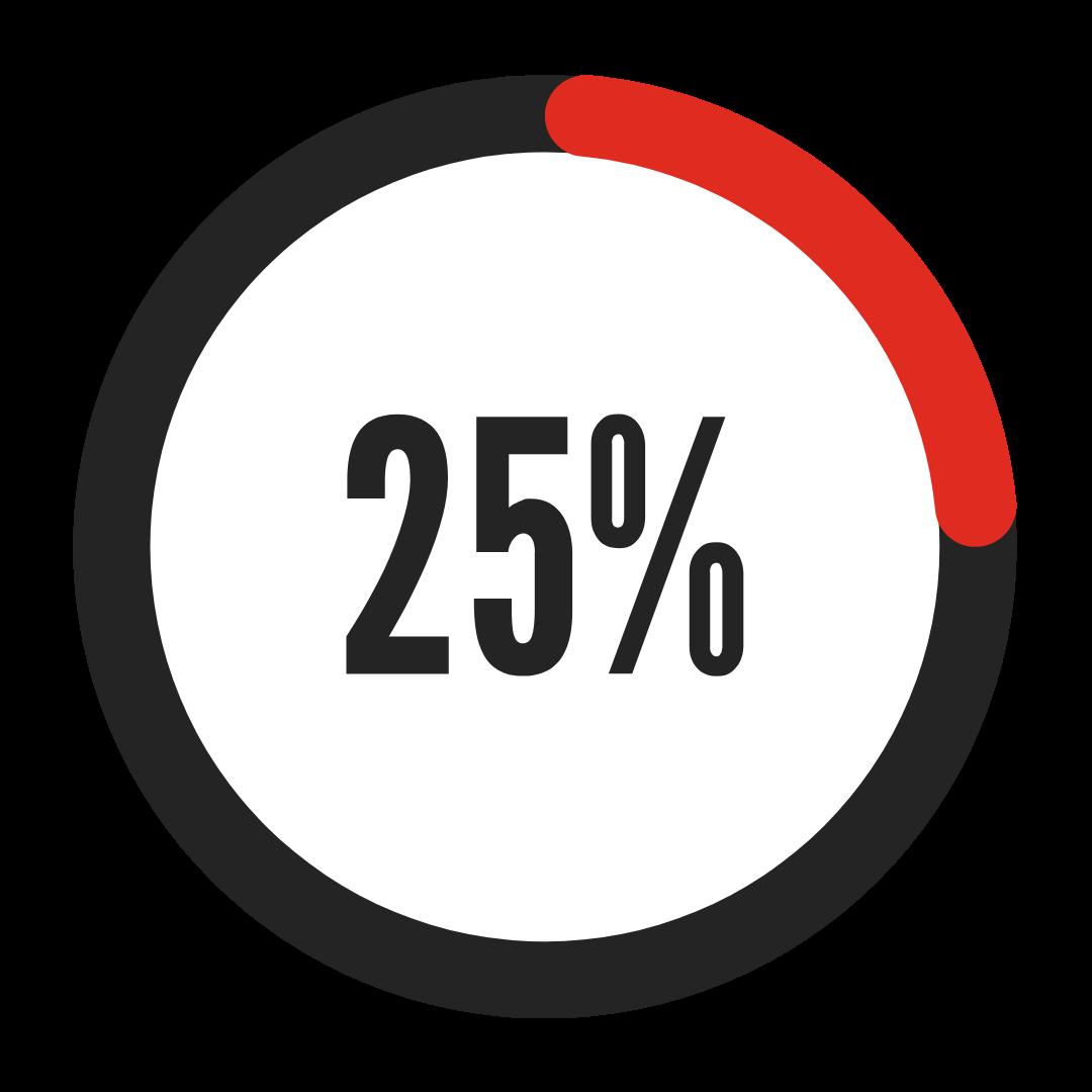 icon 25% (chiffres du sport en entreprise)