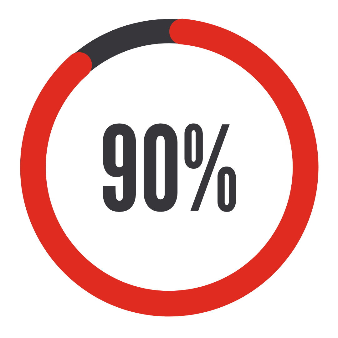 icon 90%